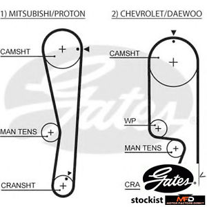 FOR PROTON IMPIAN GATES TIMING CAM BELT CAMBELT